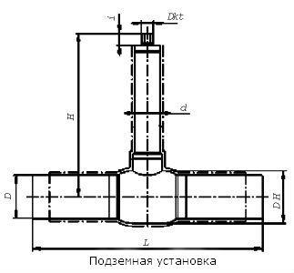 Стальные шаровые краны BROEN BALLOMAX подземная установка подземное исполнение