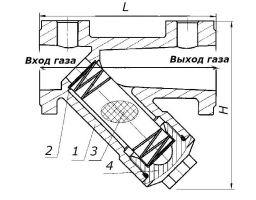 Фильтр газовый сетчатый ФГ(ФС)-25, ФГ(ФС)-32, ФГ(ФС)-40, ФГ(ФС)-50 схема
