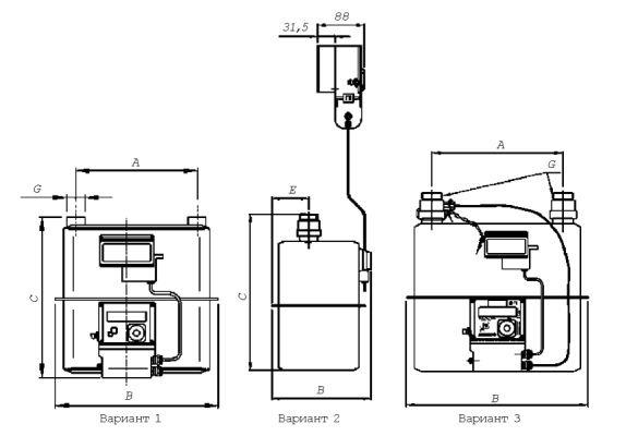 Измерительный комплекс СГ-ЭК схема