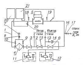 пункт учета расхода газа ПУРГ-800(-ЭК), ПУРГ-1000(-ЭК), ПУРГ-1600(-ЭК), ПУРГ-2500(-ЭК) схема