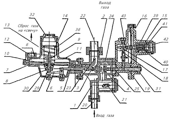 Регулятор давления газа комбинированный домовый РДГД-20, РДГД-20М схемы