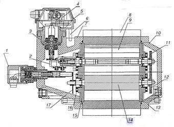 конструкция ротационного счетчика газа RVG