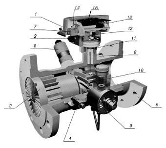 Турбинные счетчики газа TZ/Fluxi G65-G6500 схема
