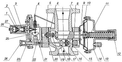 Регулятор давления газа РДСК
