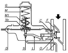 Схема пневматическая функциональная