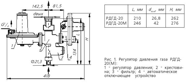 Регулятор давления газа комбинированный домовый РДГД-20, РДГД-20М схема