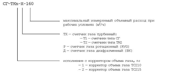 Измерительный комплекс СГ-ЭК описание