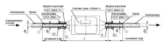 Счетчик газа ультразвуковой ГОБОЙ 1 схема
