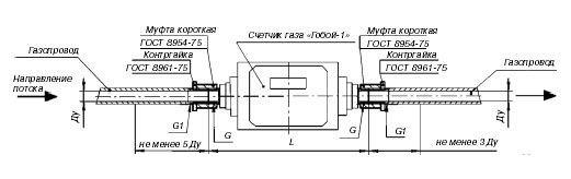 Счетчик газа ультразвуковой ГОБОЙ-1 схема