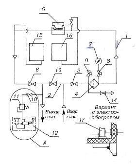 пункт учета расхода газа ПУРГ-100, ПУРГ-200, ПУРГ-400 функциональная схема